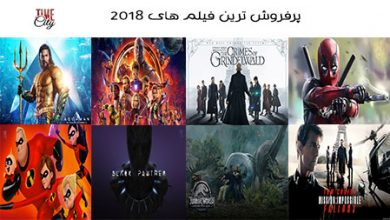 top selling movies of 2018